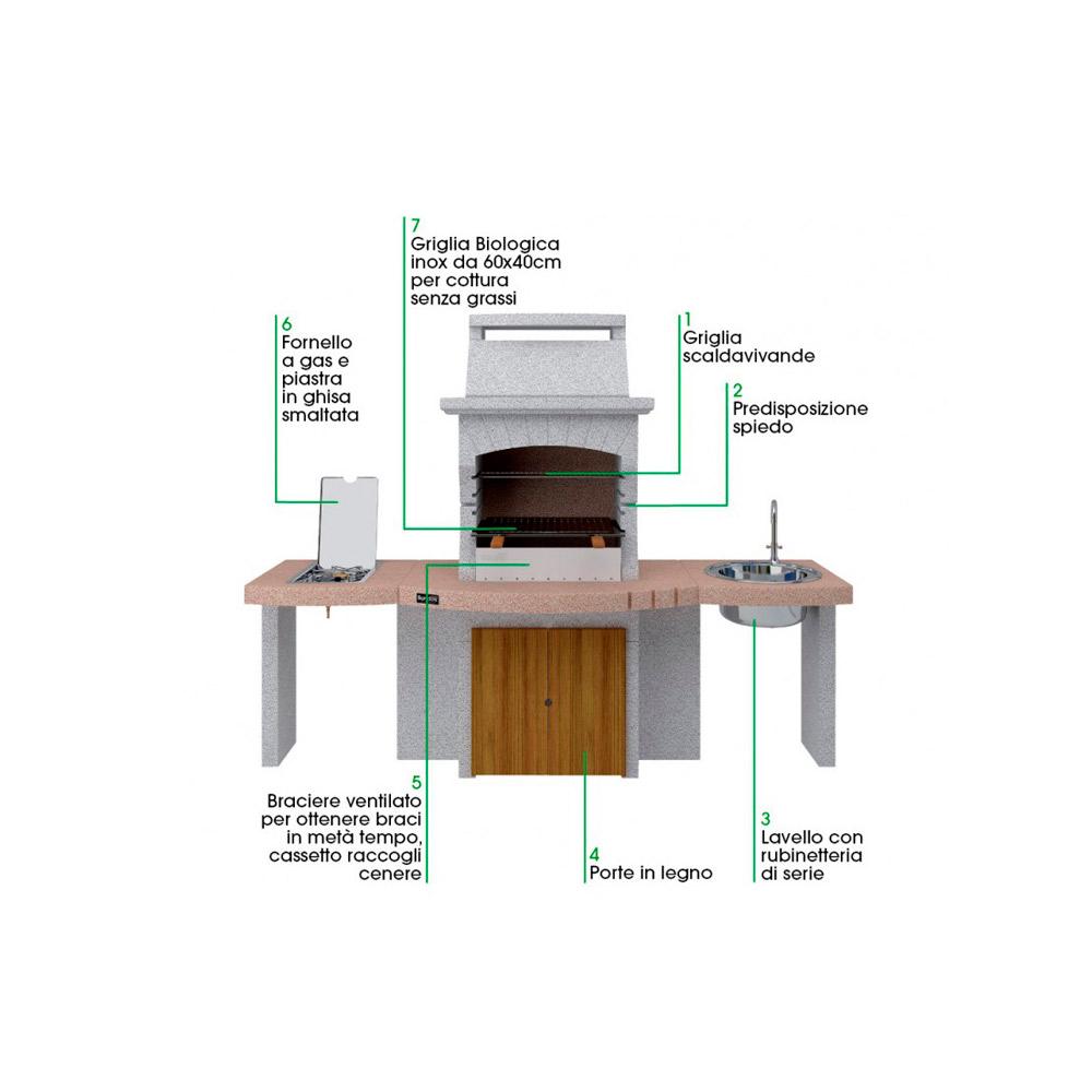 Barbecue e ForniBarbecue a legna