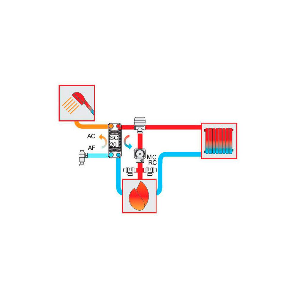 Kit 1 edilkamin per installazione termostufa o termocamino a legna - Installazione termocucina a legna ...