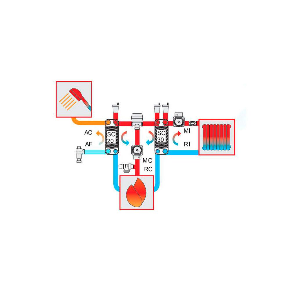 Kit b edilkamin per installazione termostufa o termocamino a legna - Installazione termocucina a legna ...